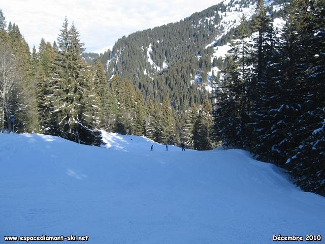Profil plutôt vallonné très agréable à skier