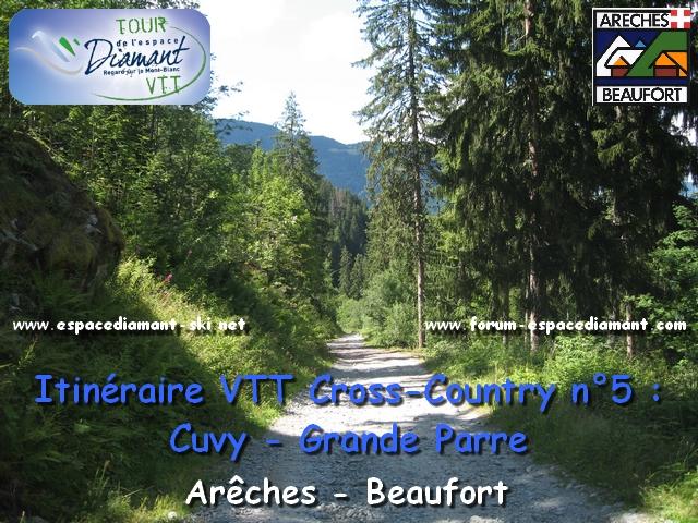 Itinéraire bleu de Cross-Country n°5 : Cuvy - Grande Parre