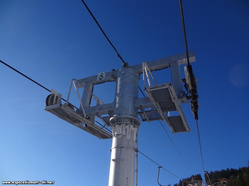 Tête de pylône modernisée