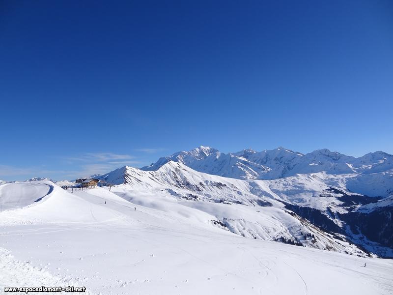 La Chaîne du Mont Blanc depuis le point culminant du domaine skiable